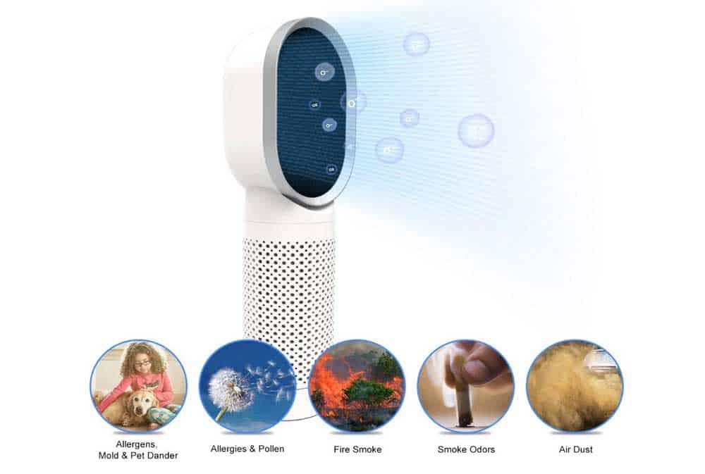 QUEENTY Purificador de aire portátil para oficina con verdaderos filtros HEPA, limpiador de aire USB de escritorio para el hogar, purificador ionizador de aire para polvo, humo de cigarrillo, polen, alergias, moho, mascotas, olor